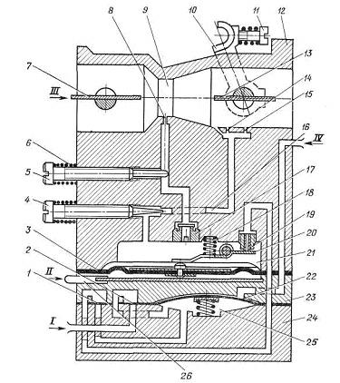 "Рис. 4.5.  Схема карбюратора двигателей бензопил МП-5  ""Урал-2 "" и  ""Тайга-214 "" ."