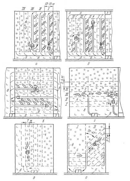 Схемы разработки пасек